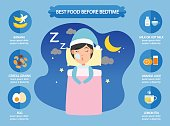Best foods before bedtime infographic