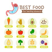 Best foods for the stomach poster