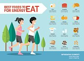 Best foods to eat for energy infographic