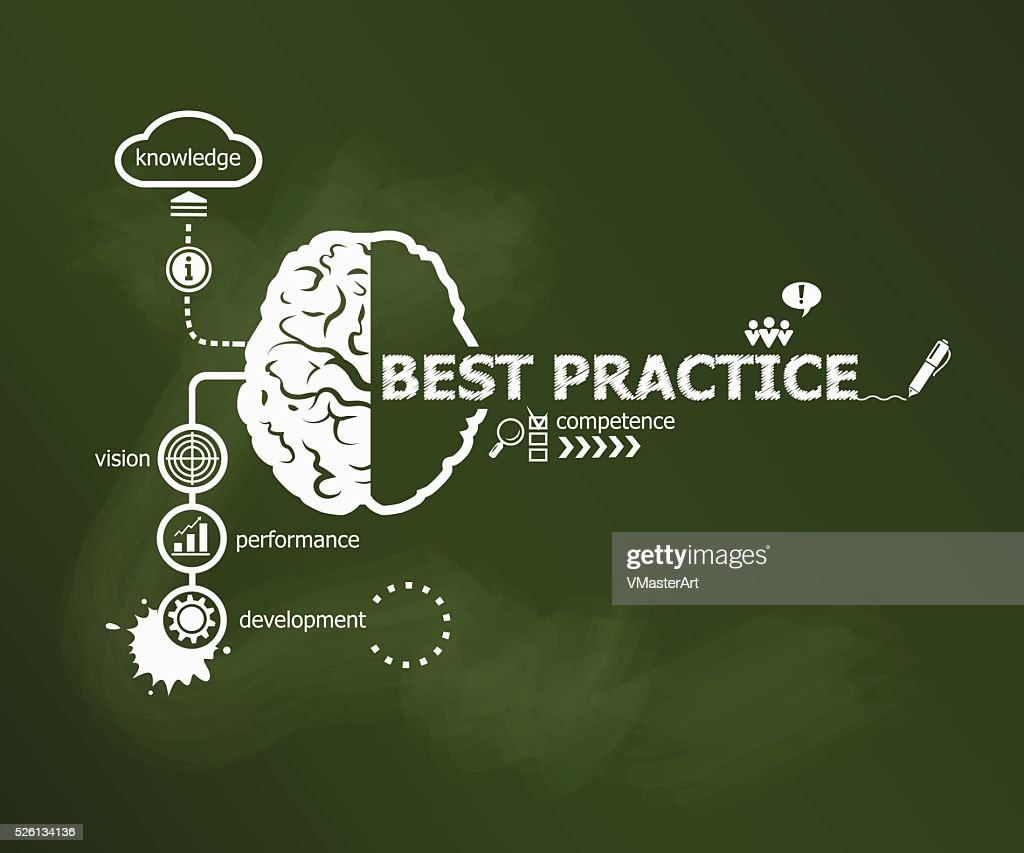 Best practice concept and brain.