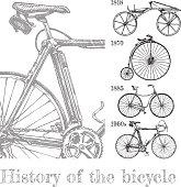 Bicycle evolution set