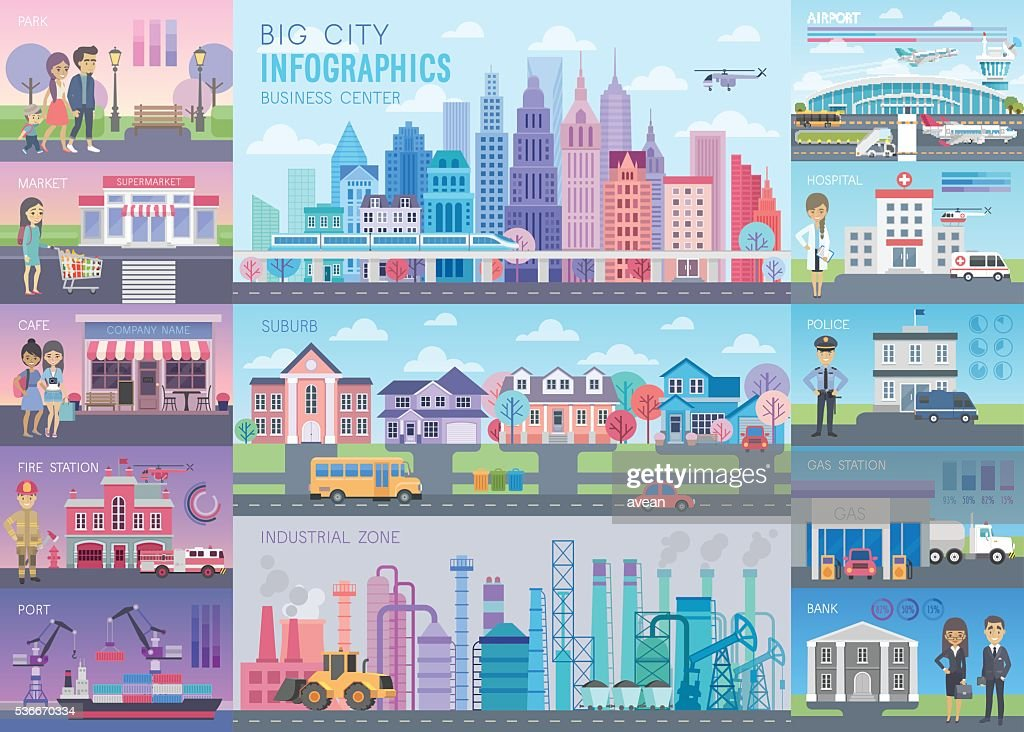Big City Infographic set with charts and other elements.
