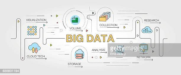 Big Data banner and icons