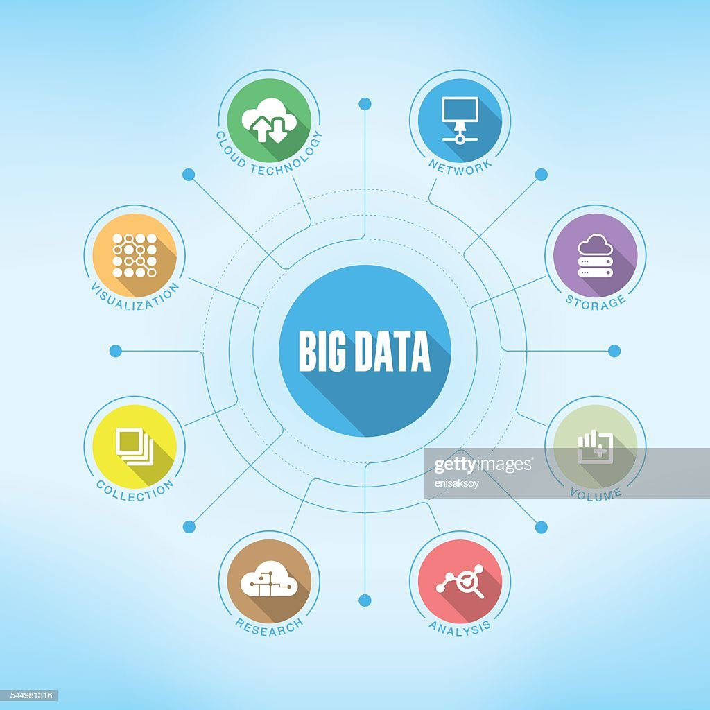Big Data chart with keywords and icons