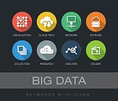 Big Data keywords with icons