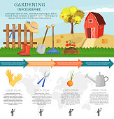 Big set infographics vector farm elements and ecology cartoon gardening background