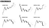 bilateral pattern stock chart compilation