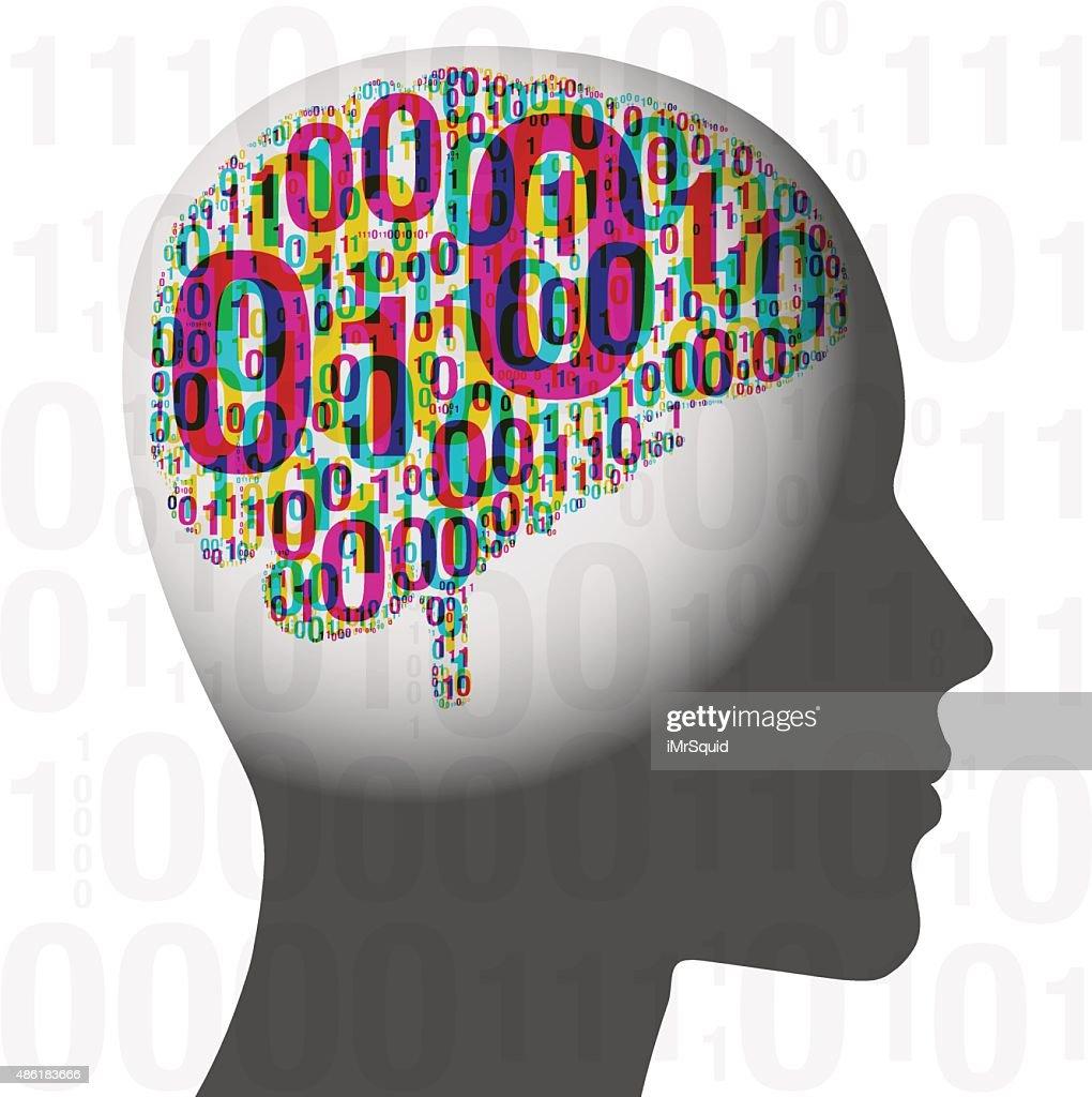 Binary options brain