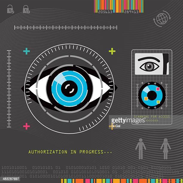 Biometric Eye Scanner