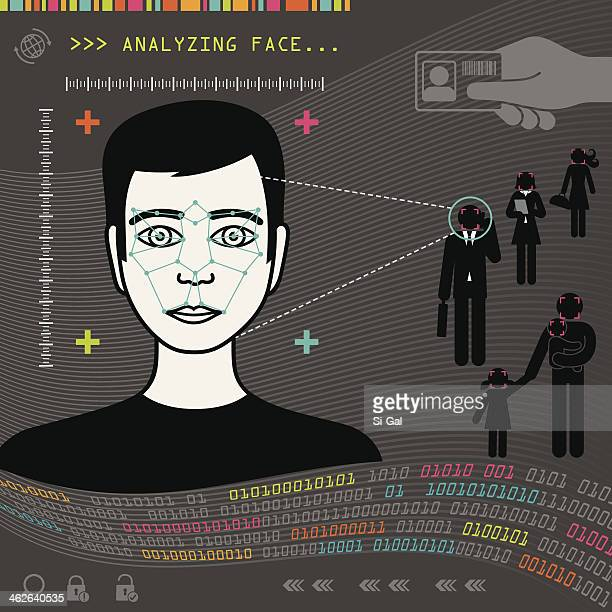 Biometric Face Recognition