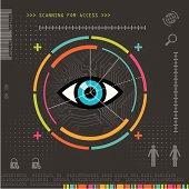 Biometric Security Eye Scanner