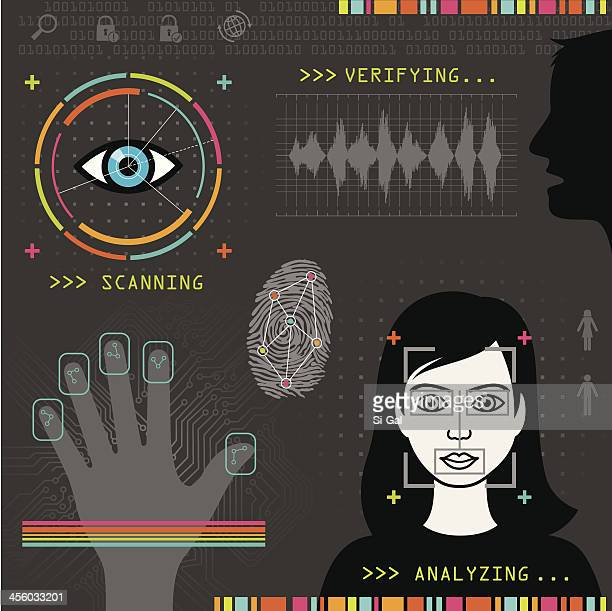 Biometric-identification Technologies