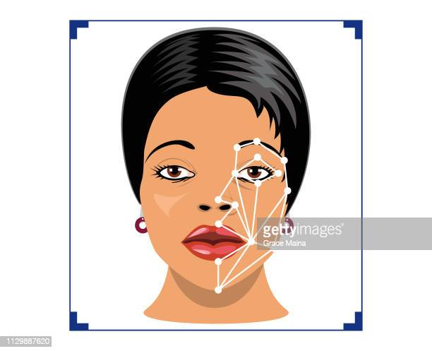 Biometrics Of A Woman, Face Detection, Recognition And verification