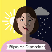 Bipolar disorder concept. Young woman with double face expression and mental health weather concept