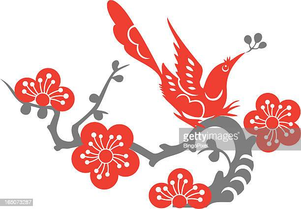Bird & Plum Blossom