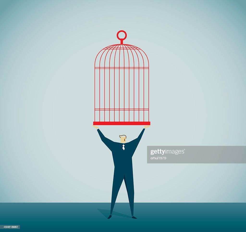Birdcage domination subordination