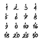 Birthday Candles Numbers Set