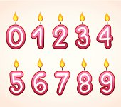 Birthday number candle set