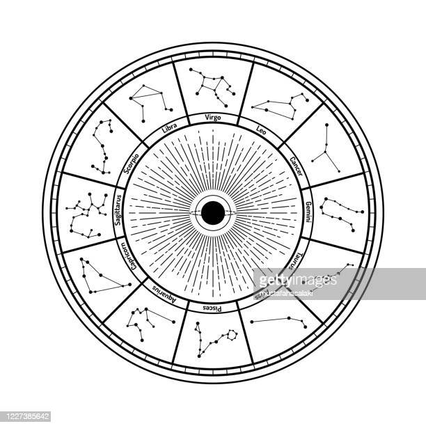 黒と白の円の十二支の星座の背景 - 12星座点のイラスト素材/クリップアート素材/マンガ素材/アイコン素材