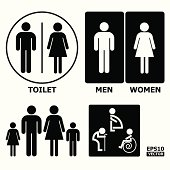 Black and White Toilet Sign.