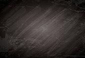 Black chalkboard background grunge texture.