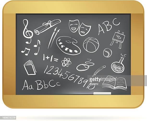 Blackboard education icons