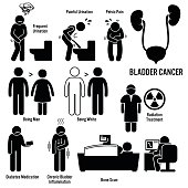 Bladder Cancer Illustrations