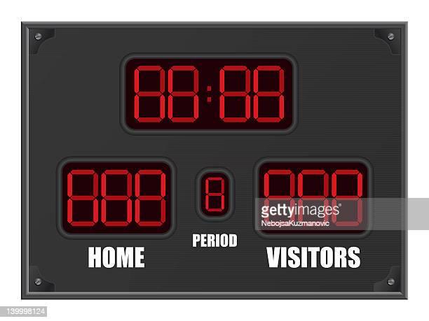 A blank electronic basketball scoreboard