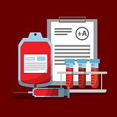 blood bag syringe test tube and clipboard report