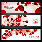 Blood cells banners