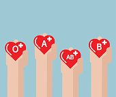 blood donate, donation concept with heart shape in human hand