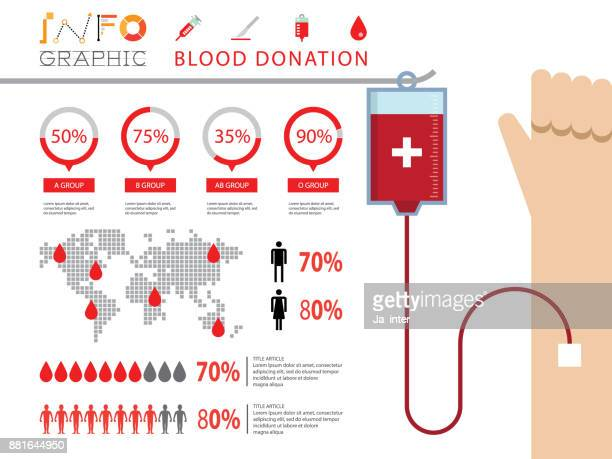 blood donation infographic - blood bag stock illustrations, clip art, cartoons, & icons