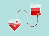 blood pour form blood bag to heart shape