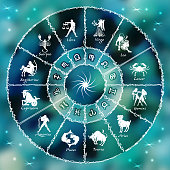 Blue neon horoscope circle.Circle with signs of zodiac.Vector