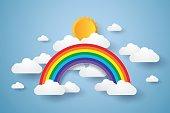 Blue sky with rainbow and cloud