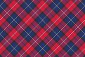Blue tartan pixel fabric texture seamless pattern