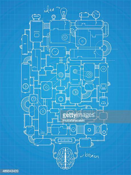 Blueprint of big idea machine