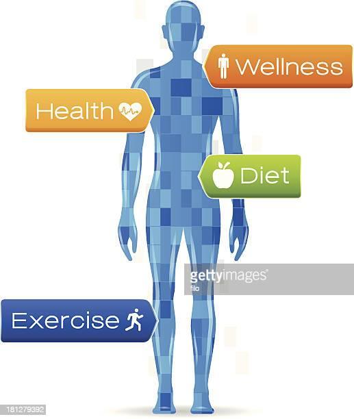Corpo Health