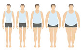 Body mass index vector illustration from underweight to extremely obese in flat style. Man with different obesity degrees.