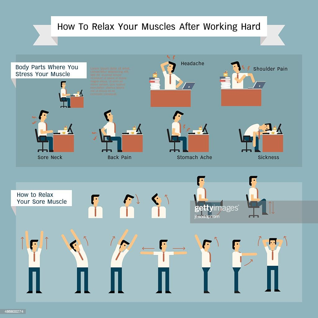 body pain and relax way muscle