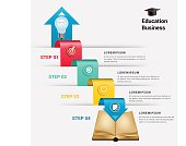 book education step for business infographic.