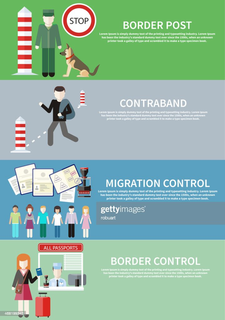 Border control, contraband, and migration post sign