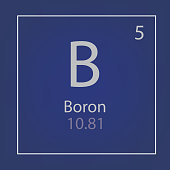 Boron B chemical element icon