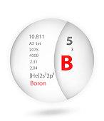 Boron icon in badge style