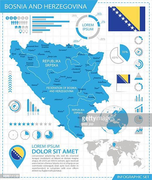 bosnia and herzegovina - infographic map - illustration - bosnia and hercegovina stock illustrations