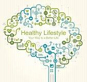 Brain Healthy Living Map