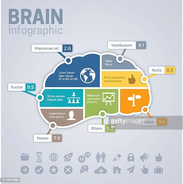 脳インフォグラフィックのコンセプト - 数字の7点のイラスト素材/クリップアート素材/マンガ素材/アイコン素材