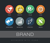 Brand keywords with icons