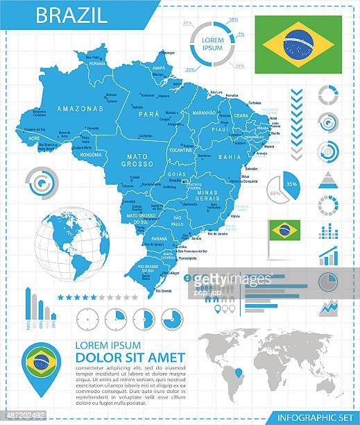 Brazil - infographic map - Illustration