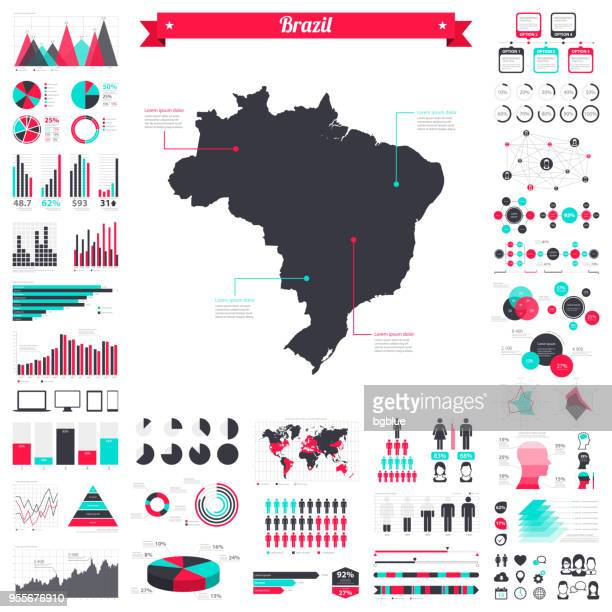 illustrazioni stock, clip art, cartoni animati e icone di tendenza di brazil map with infographic elements - big creative graphic set - brasile